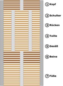 MondArt GmbH-Schlafsysteme-Naturflex Anpassung 1 1