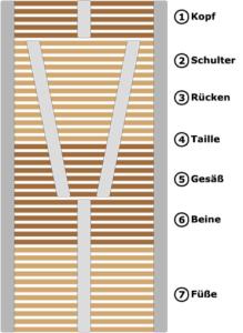 MondArt GmbH-Schlafsysteme-Naturflex Anpassung 2 1
